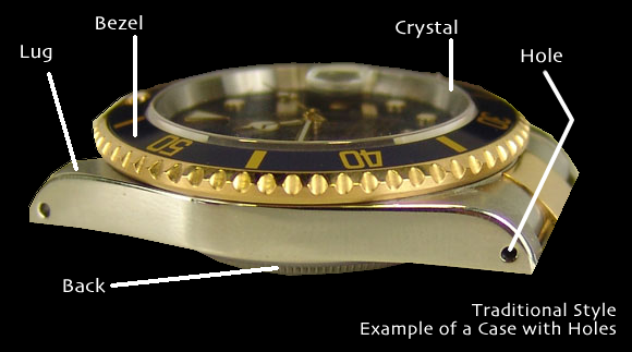 Case Diagram with Holes, Crystal, Bezel, Back & Lug